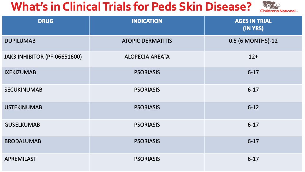 Clinical Trials for Pediatric Skin Disease