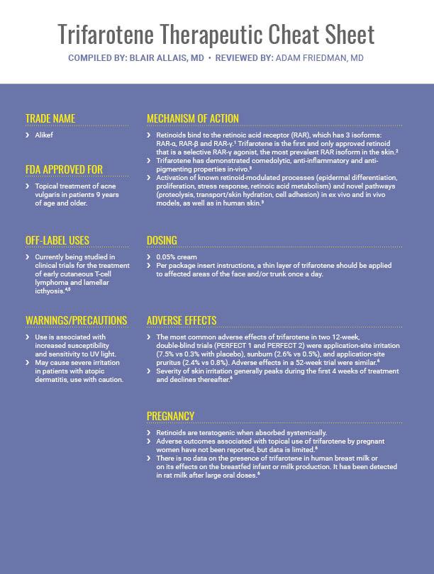 Trifarotene Therapeutic Cheat Sheet