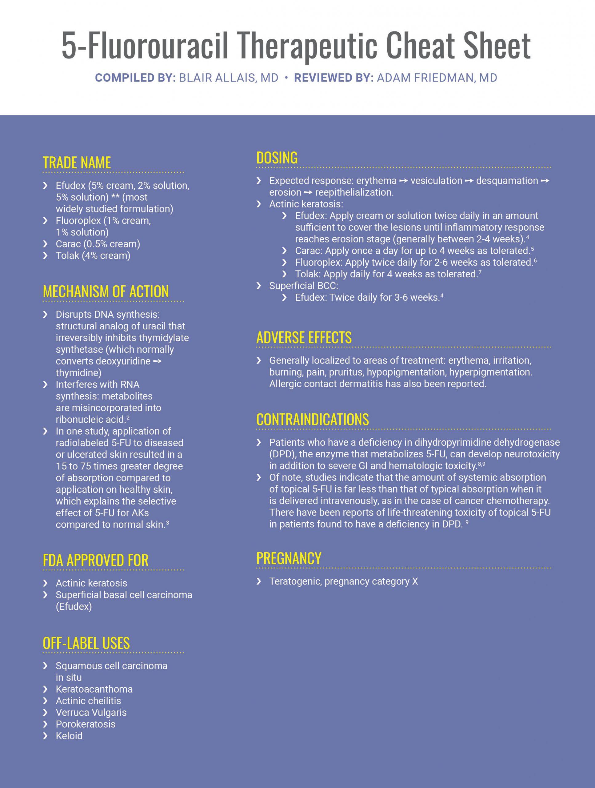 5-Fluorouracil therapeutic cheat sheet