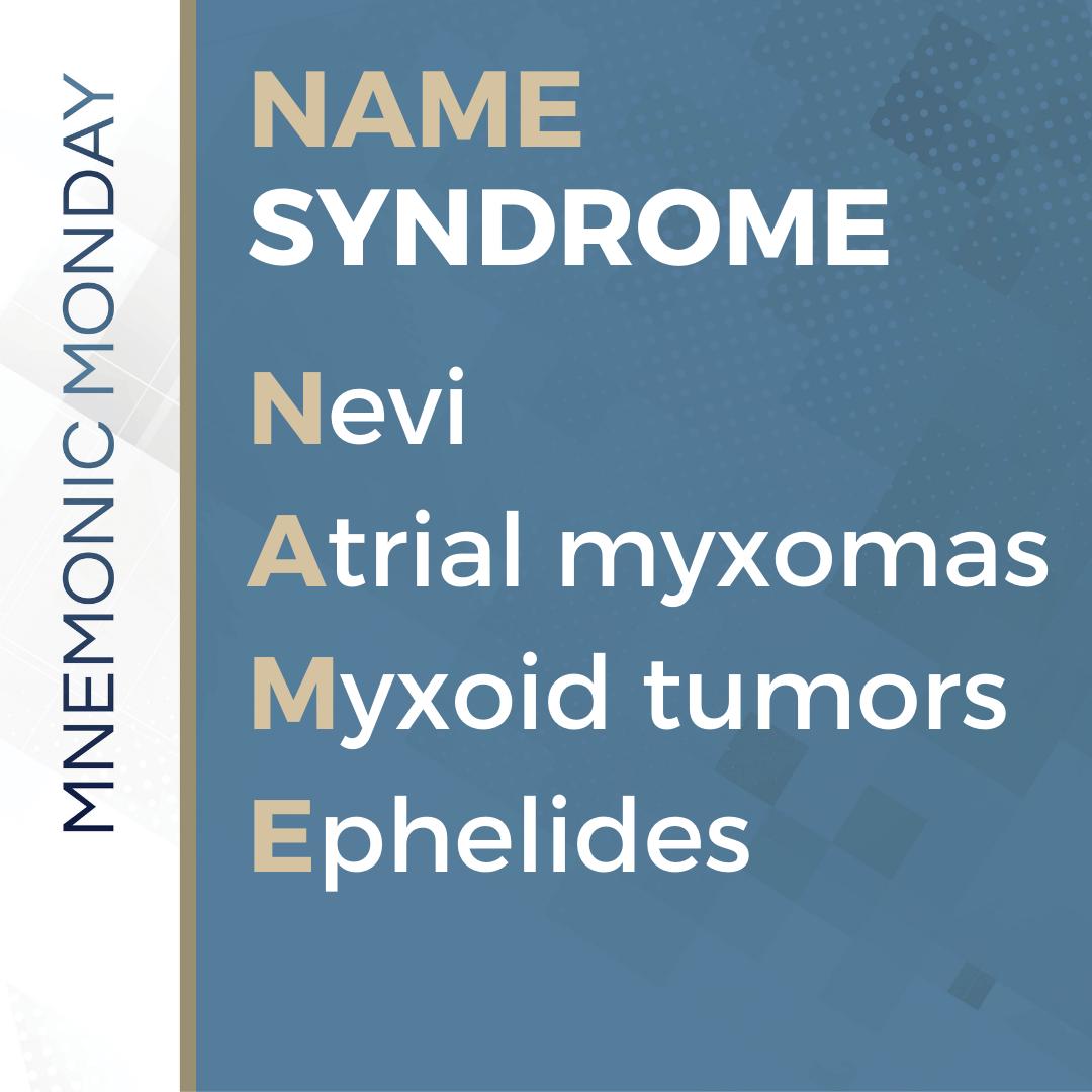 Name Syndrome