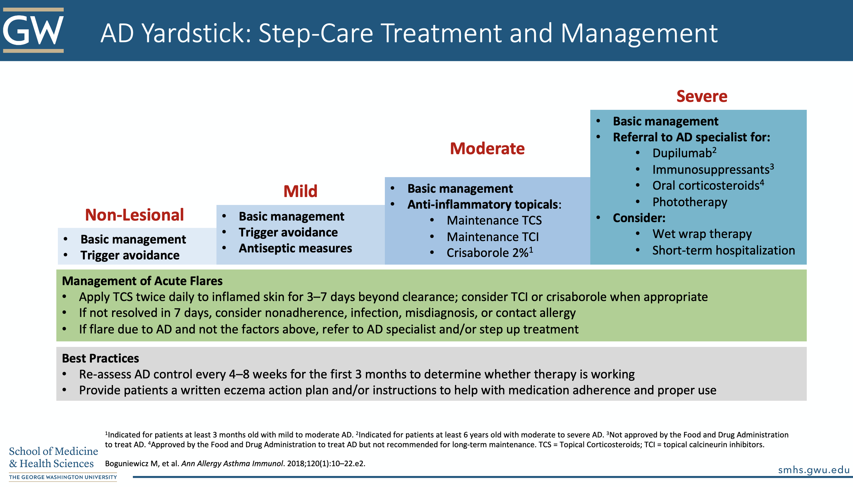 Step-Care Treatment and Management for Atopic Dermatitis