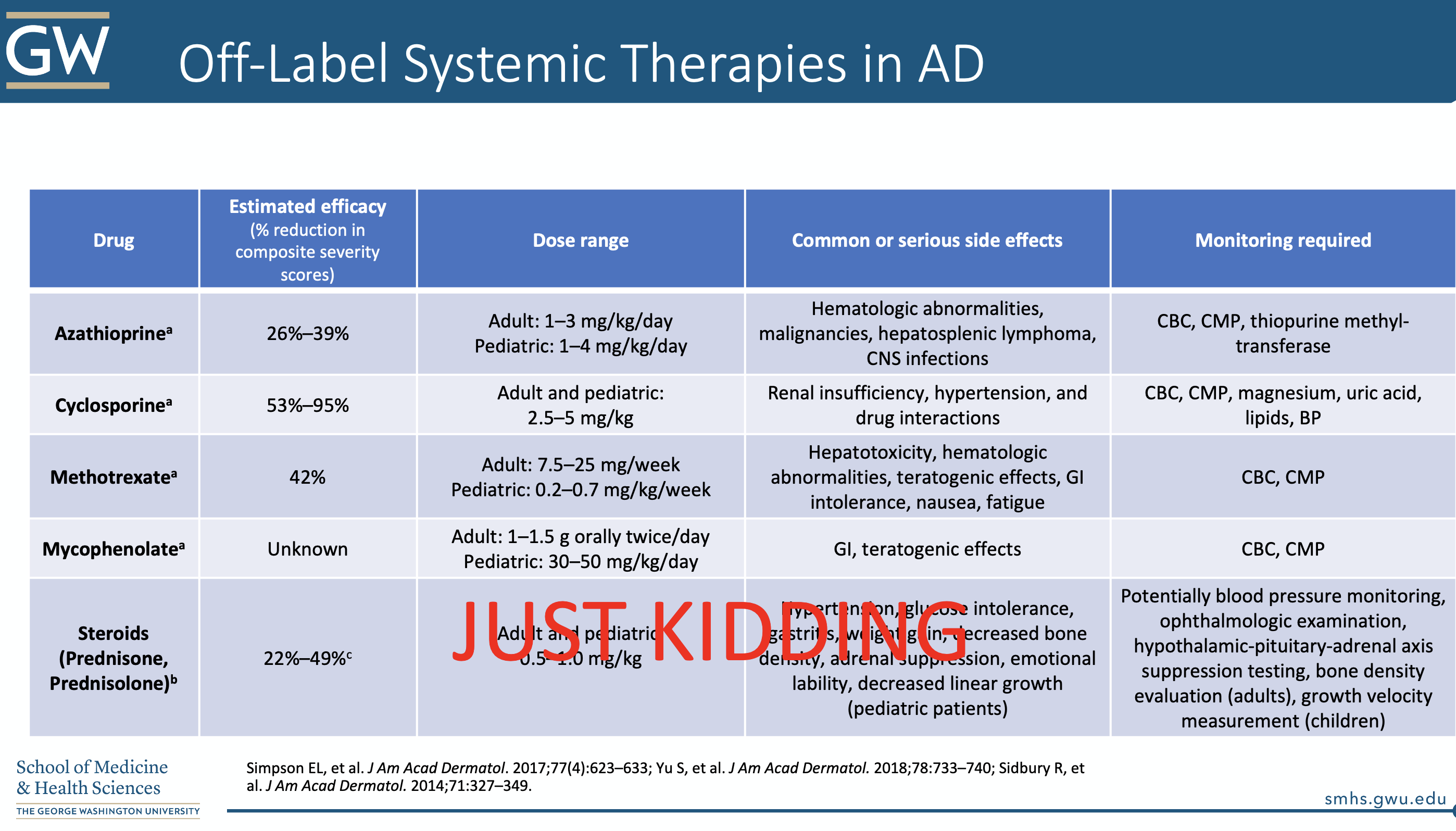 Off-Label Systemic Therapies in Atopic Dermatitis