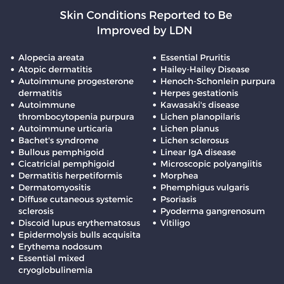Skin conditions reported to be improved by LDN