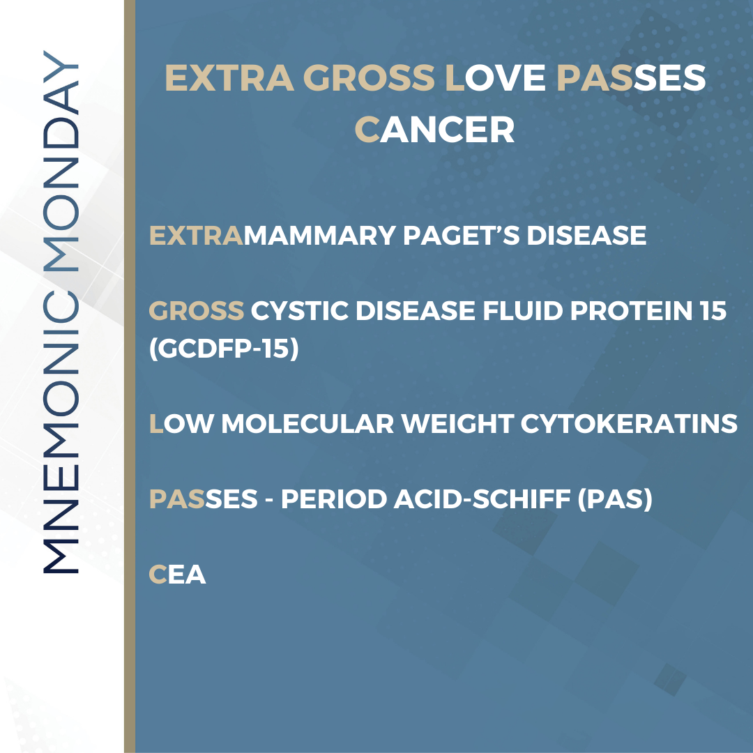 Extramammary Paget's disease immunohistochemical markers