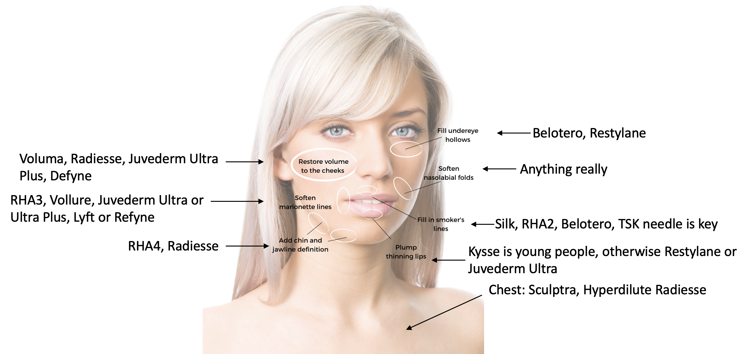 injectable products for Caucasian patient