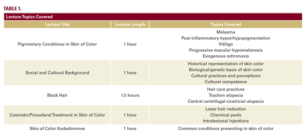 skin of color lecture topics