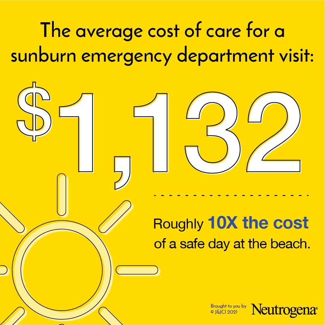 Sunburn ED visits