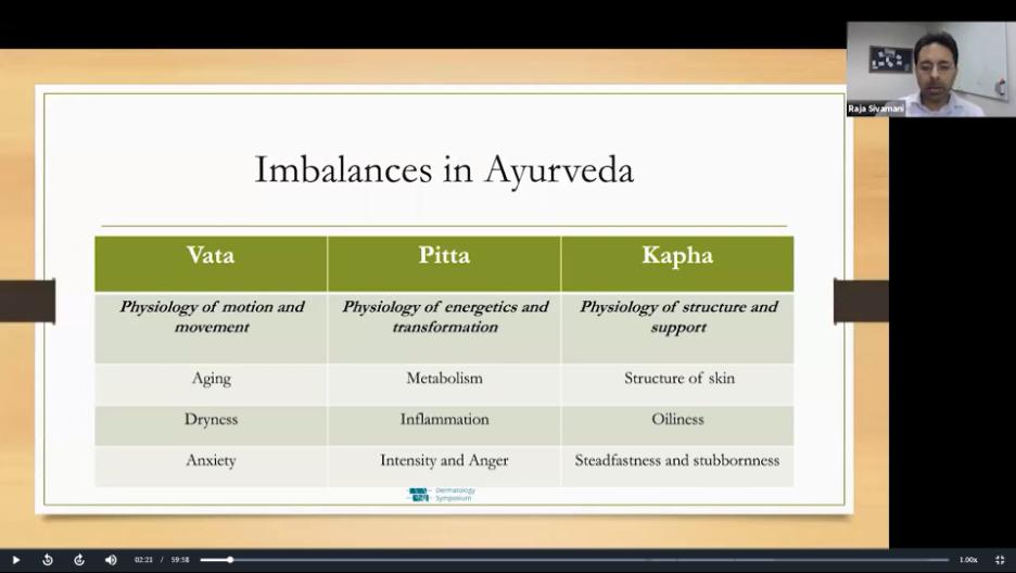 Imbalances in Ayurveda